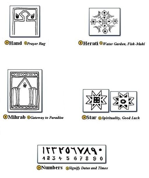 """persian rug - Persian Rug Patterns. Learn How to """"read"""" a rug"""